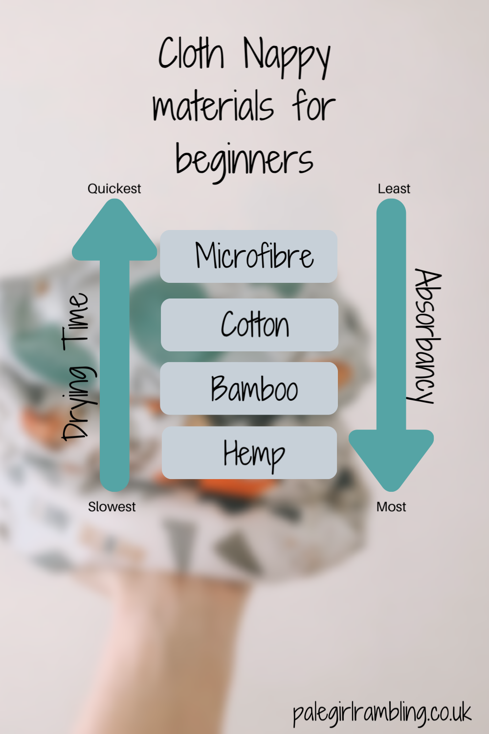 Beginners Guide to Cloth Nappies
